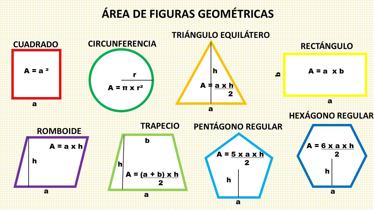 Perimetro y areas de figuras geometricas sexto grado b for Las formas geometricas